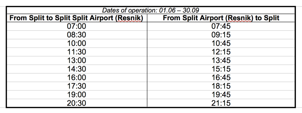 Split Airport Catamaran - June to September