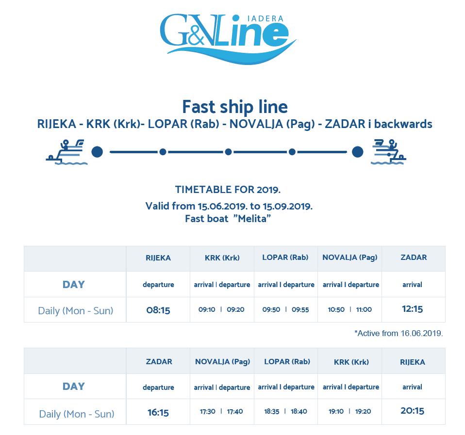 Rijeka to Zadar Catamaran Timetable