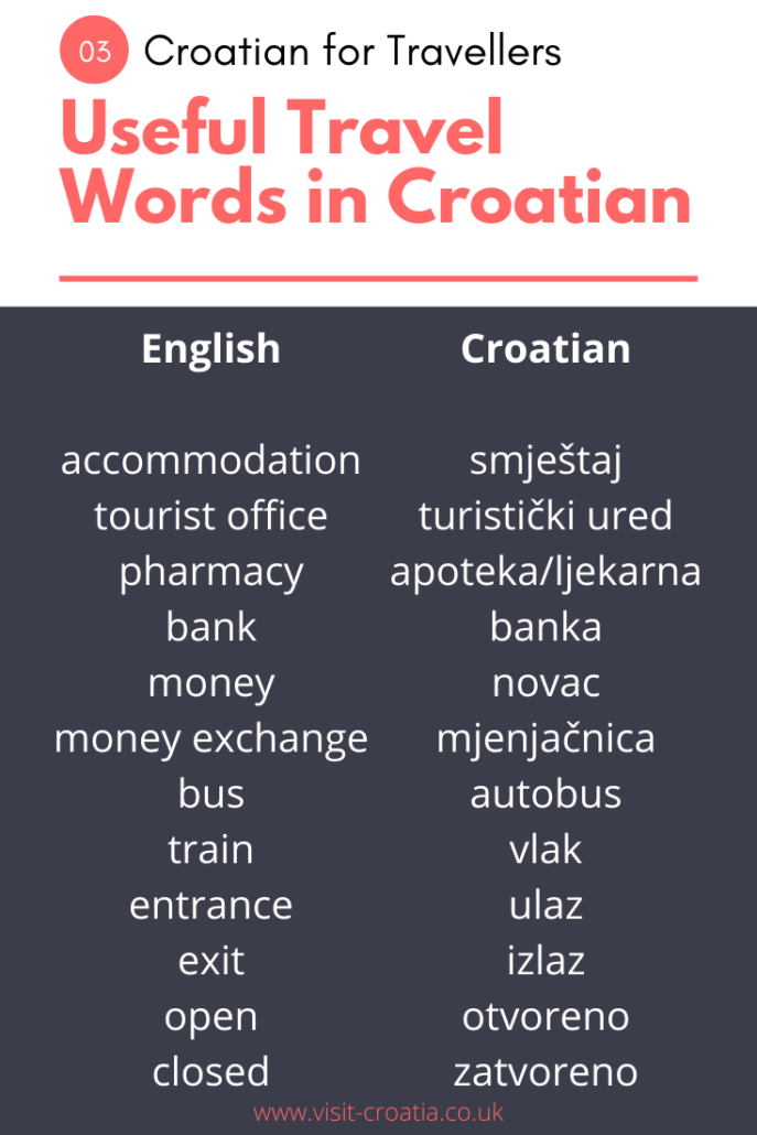 Useful Travel Words in Croatian