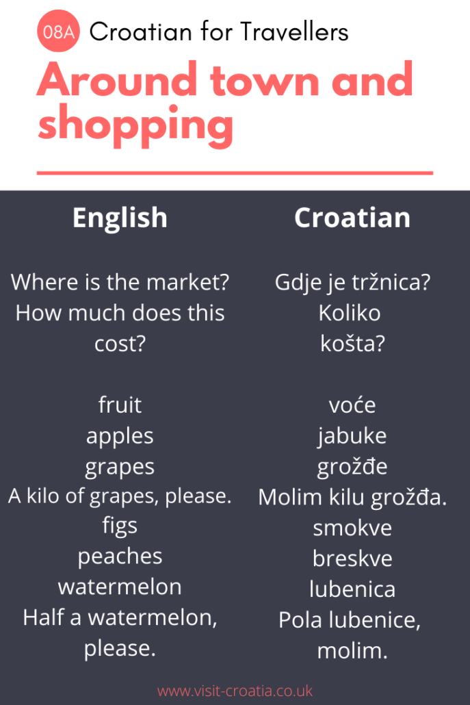 Croatian Phrases for About Town and Shopping