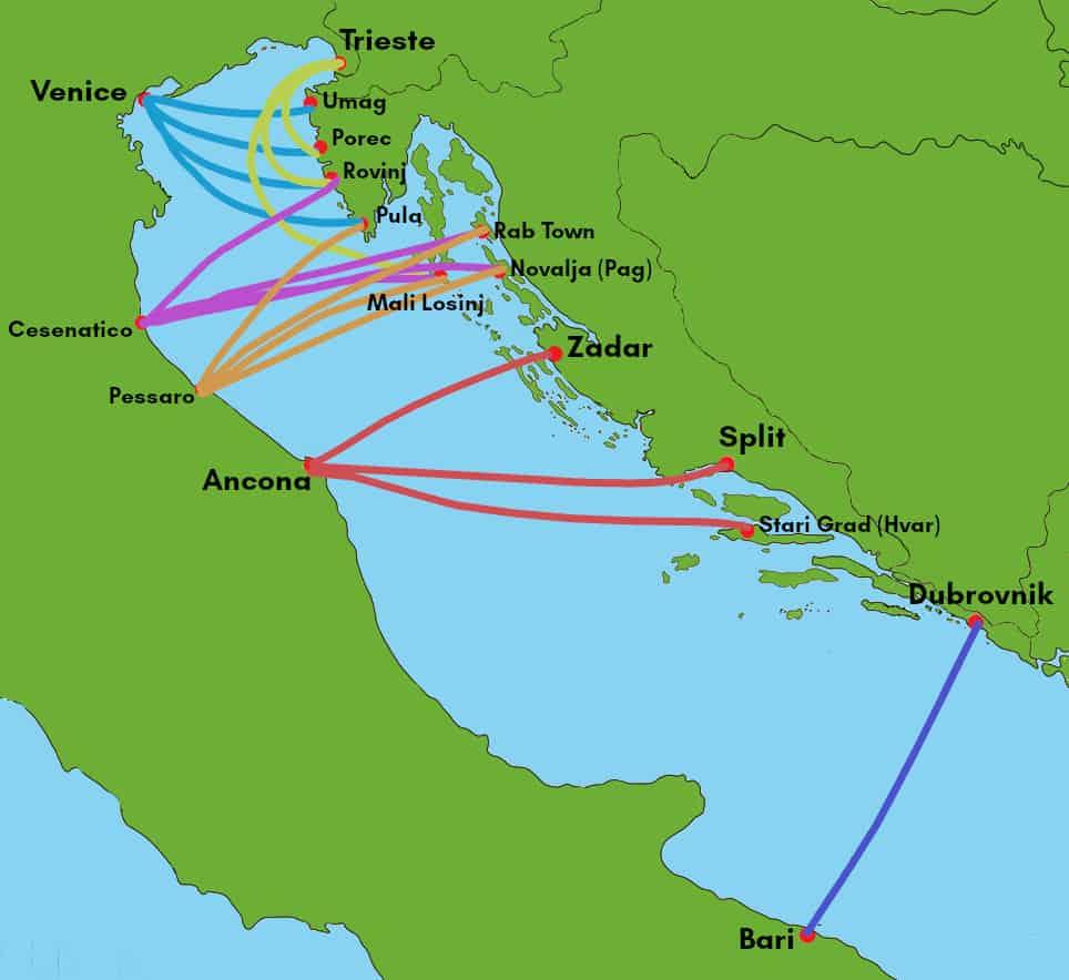 International Ferries to Croatia