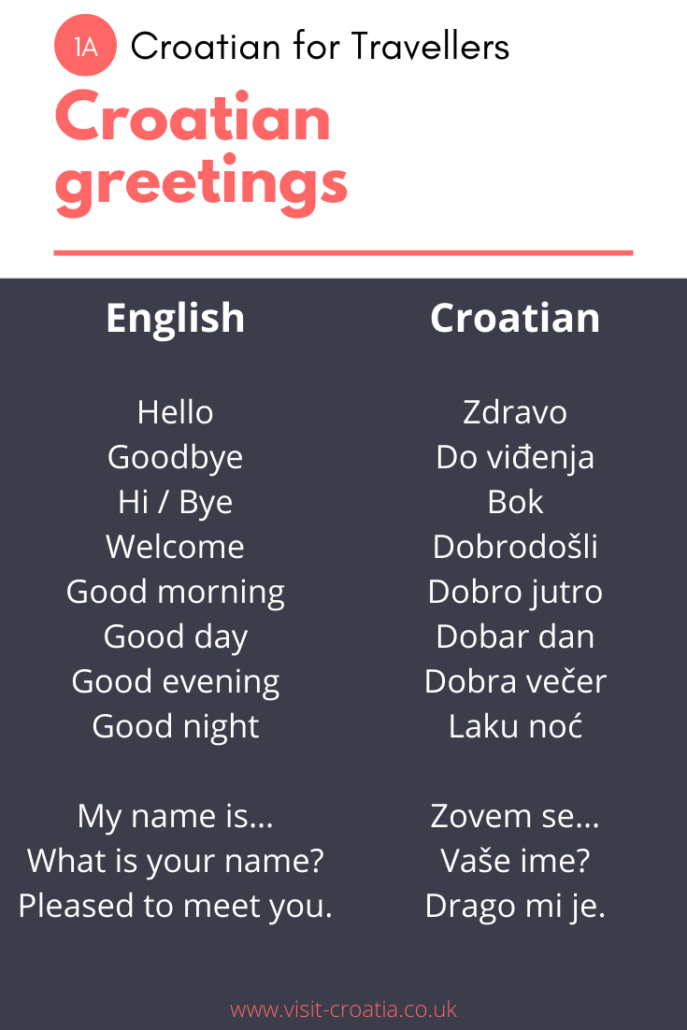 Croatian greetings