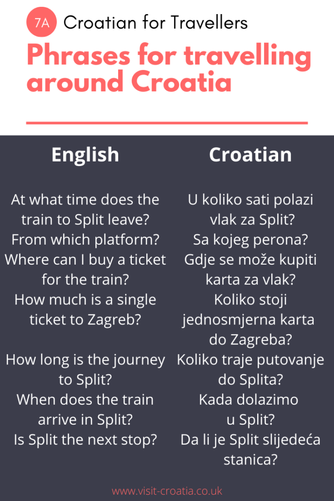 Phrases for travelling around Croatia